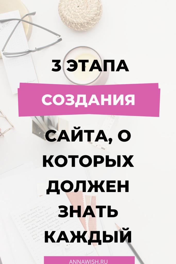 kak-zakazat'-websajt-anna-vishnevskaya-blog-06